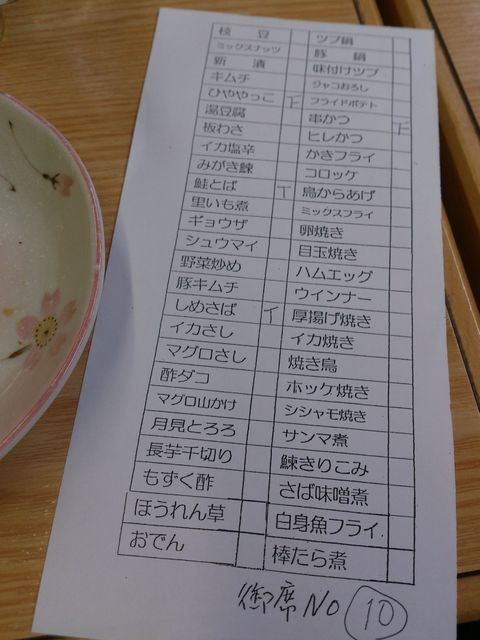 Order_table